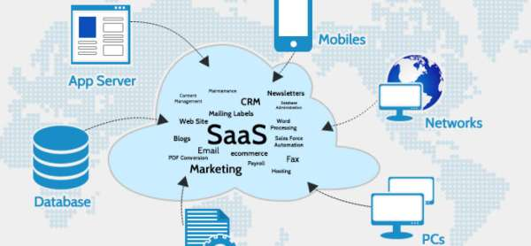 SaaS Spend Management Software Market SWOT Analysis by 2024 | Flexera, Blissfully, Zylo, Aspera, Intello, ServiceNow | Global Market Release