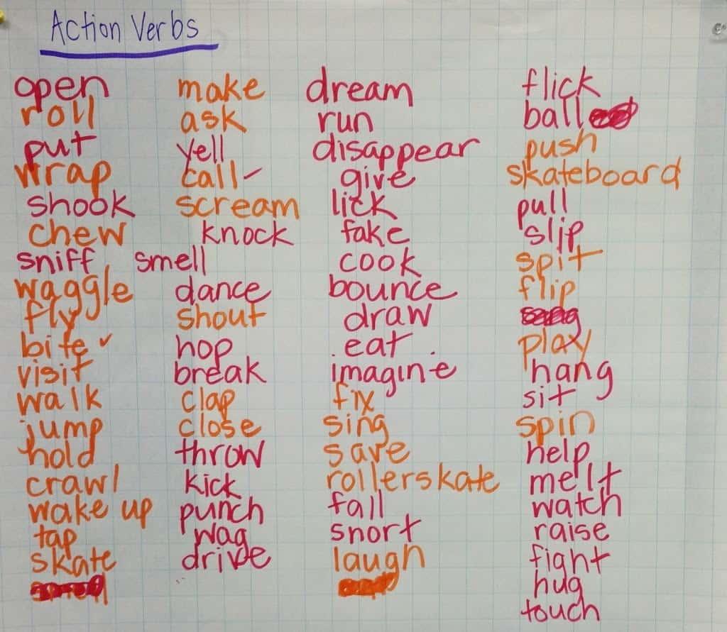Describe Actions