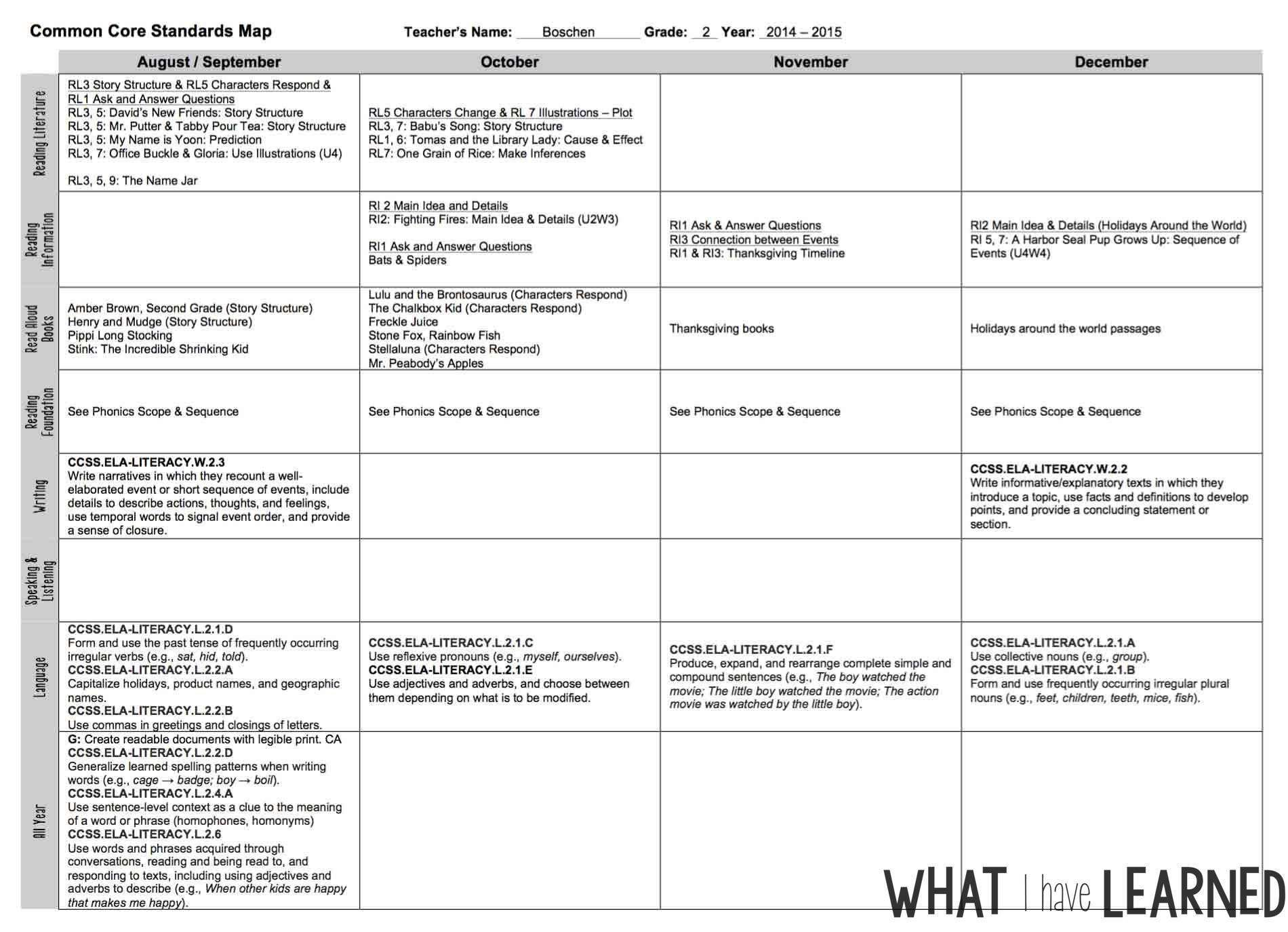 Worksheets Henry And Mudge Worksheets worksheet stone fox worksheets mytourvn study site montrealsocialmedia and free weekly lesson plan template teacher