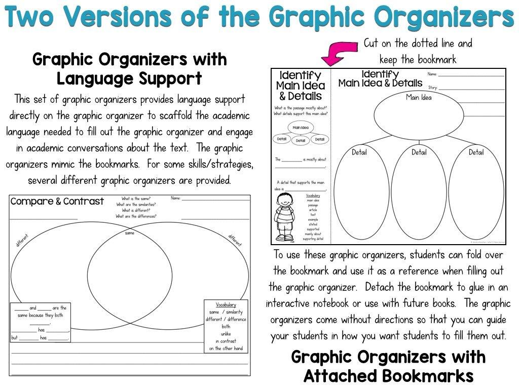 Reading Comprehension Graphic Organizers What I Have Learned