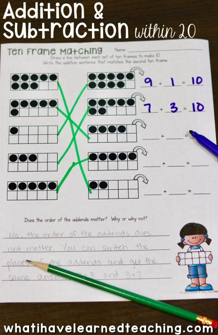Addition And Subtraction With Ten Frames Worksheet | Viewframes.org