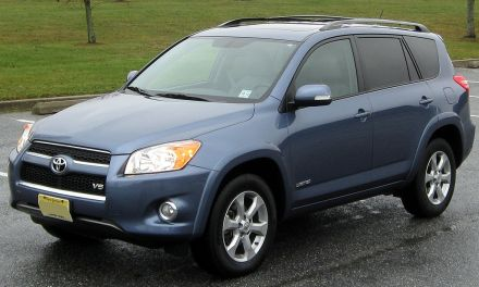 What Are The Best Used Compact SUVs Under $20,000?