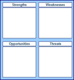 Swot Template Excel. 7 swot analysis template excel survey ...