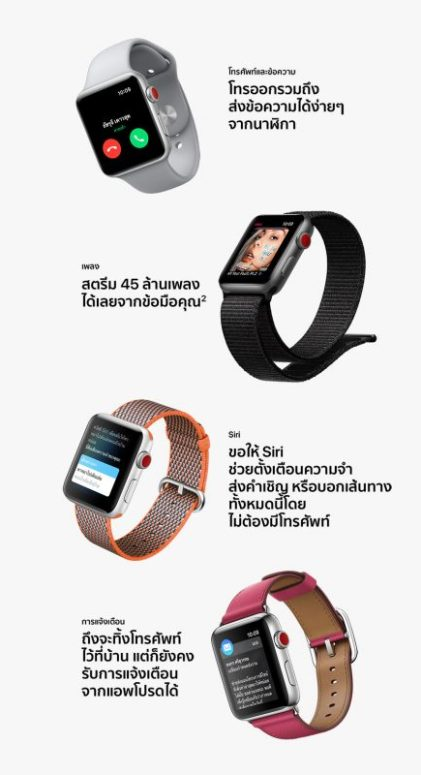 Apple Watch Series 3 GPS+LTE Cellular - feature 2