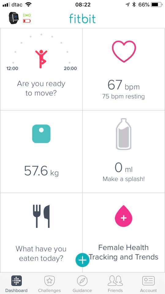 Female health tracking Fitbit OS 2.1