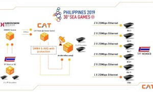 cat steam live sea games 2019 from philippines
