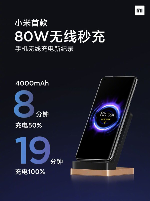 Xiaomis 80W Wireless Charger