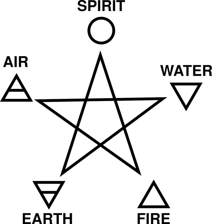 Five Fold Celtic Meanings And Five Point Celtic Symbol Meaning