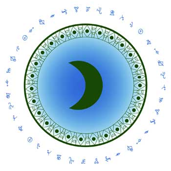 Alchemy Planet Symbol Moon Meaning Whats Your Sign
