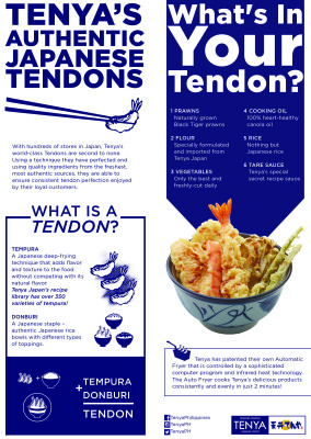 Tenya Infographic