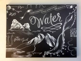 Water SN