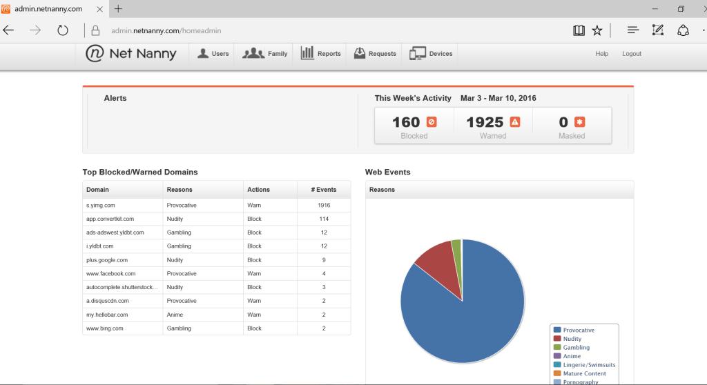 netnanny admin dashboard