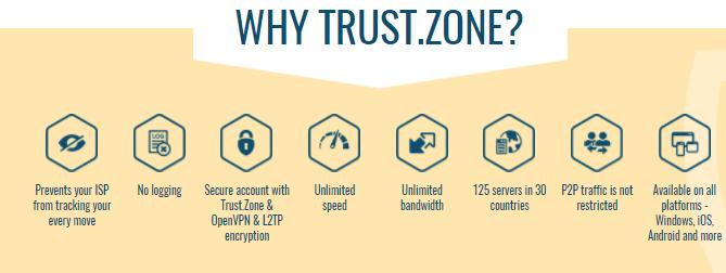 trust zone torrent vpn