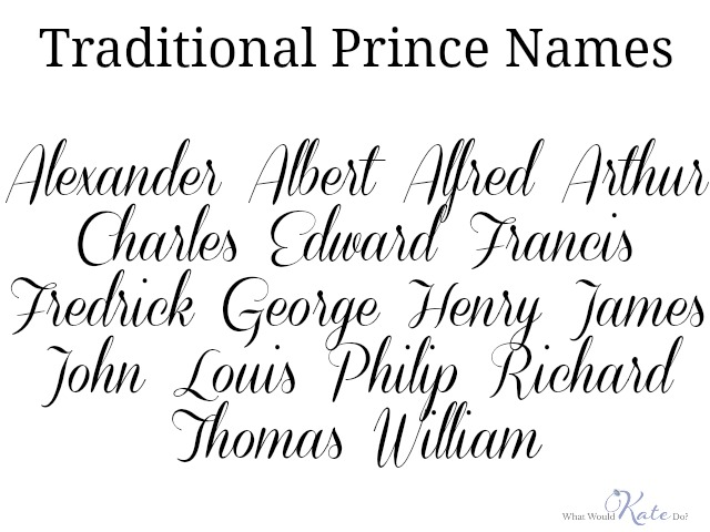 Traditional Prince Names WWKD