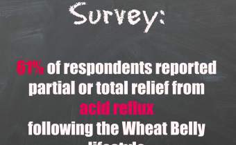 The initial Wheat Belly survey results are in!