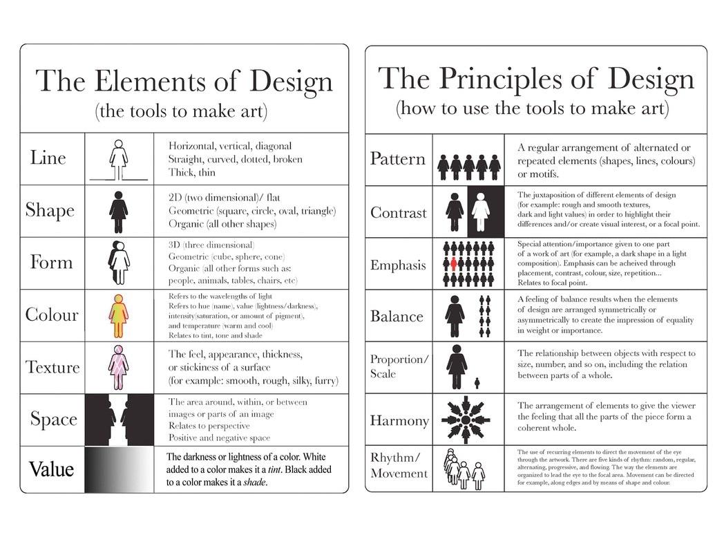 Drawing Composition Basics
