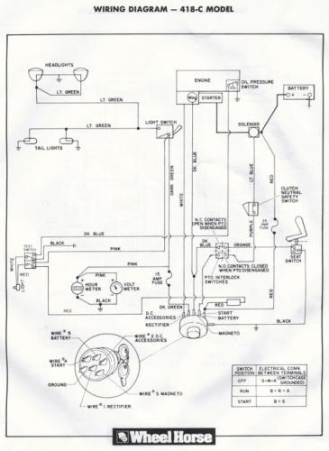 diagram toro wheel horse wiring diagram full version hd