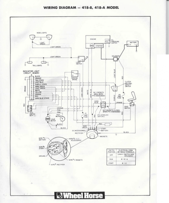 Gt 14 Wheel Horse Wiring Diagram Tractor And