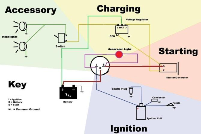 tractor ignition switch wiring diagram 5 prongs