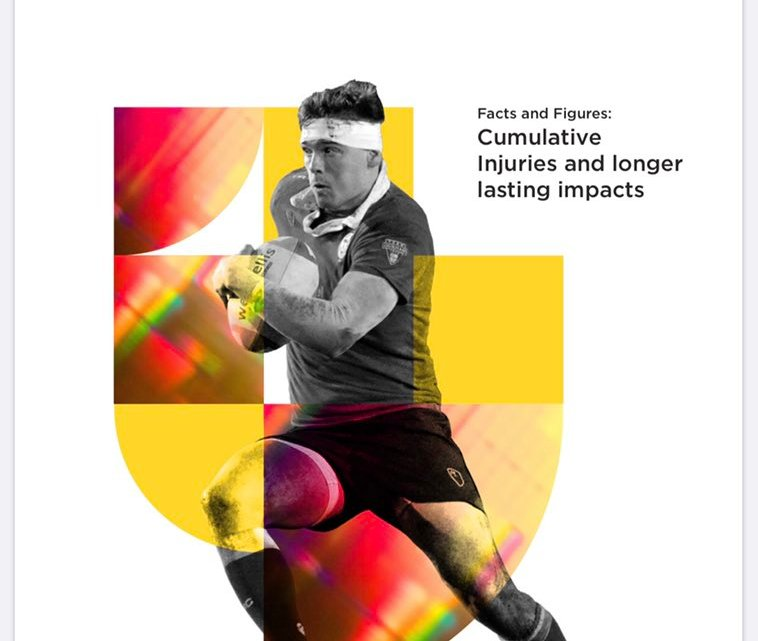 Cumulative Sport‑Related Injuries and Longer Term Impact in Retired Male Elite‑ and Amateur‑Level Rugby Code Athletes and Non‑contact Athletes: A Retrospective Study