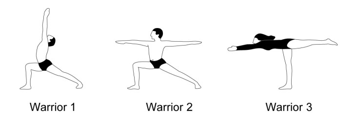 Three Warrior poses
