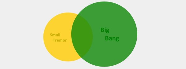 Small events vs Big events