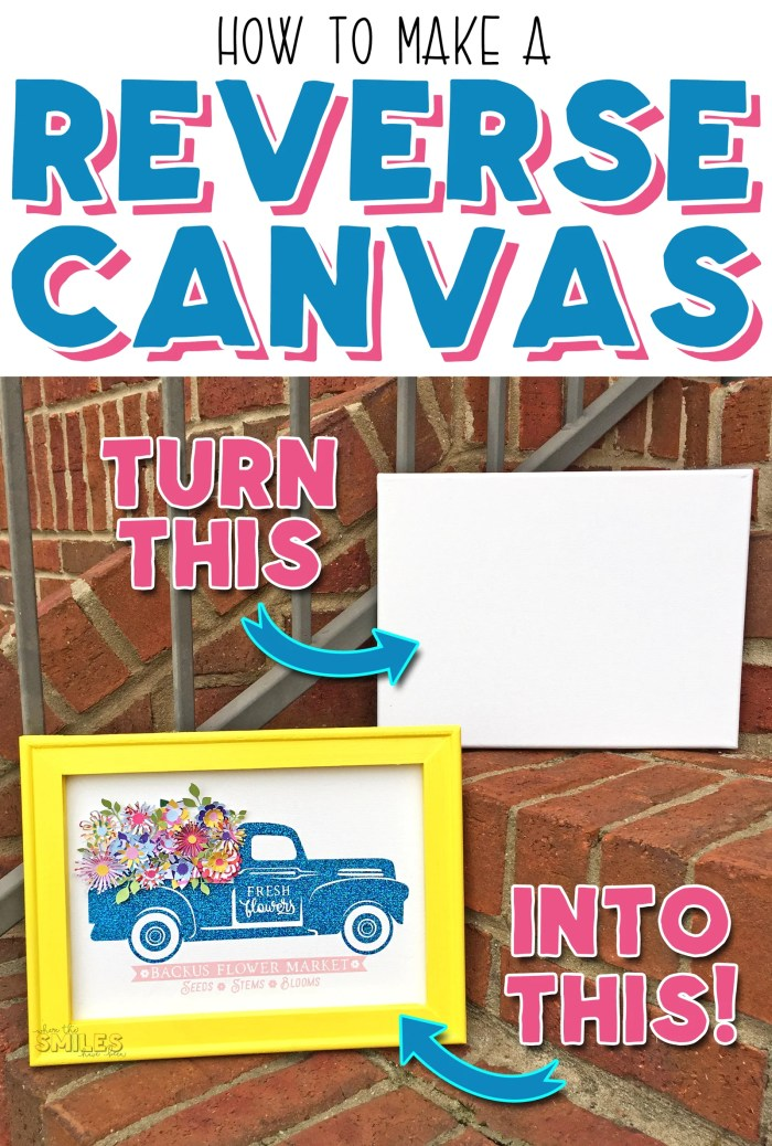 How To Make A Reverse Canvas Easy Inexpensive Framed Art