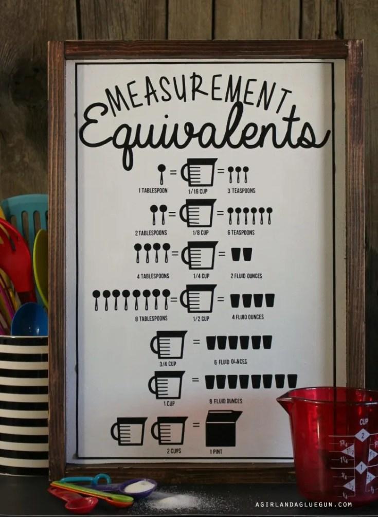 Kitchen Measurements Vinyl Sign