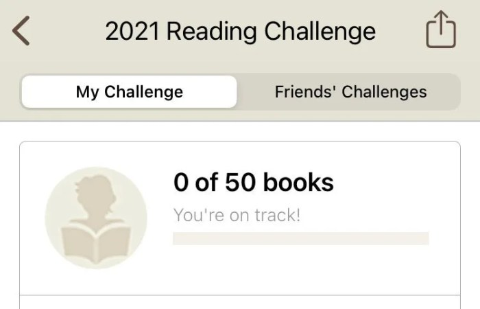 2021 Reading Challenge Goodreads