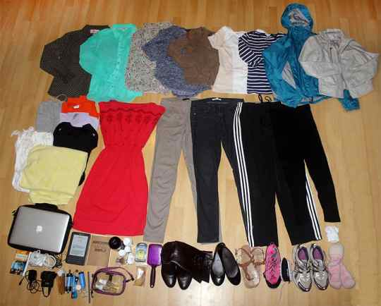 whats in my bag to South America