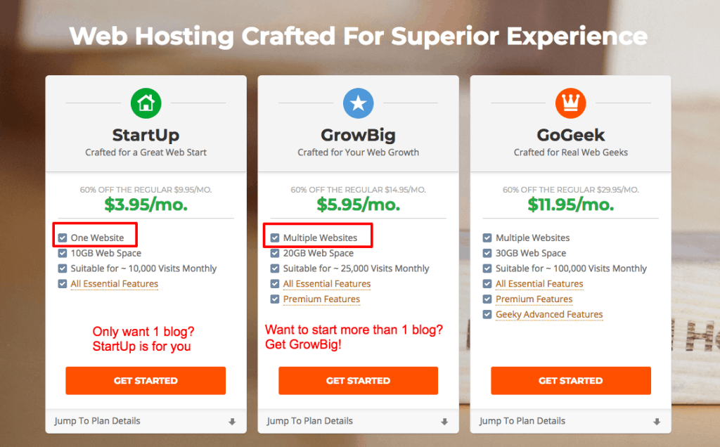 How to Start a Blog on SiteGround- Which hosting plan is right for you?