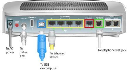 uverse wiring diagram   Diarra