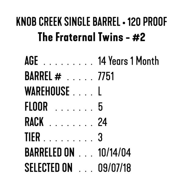 Whiskey Bear - Barrel- Select - Knob Creek 090718 - Fraternal Twins #2