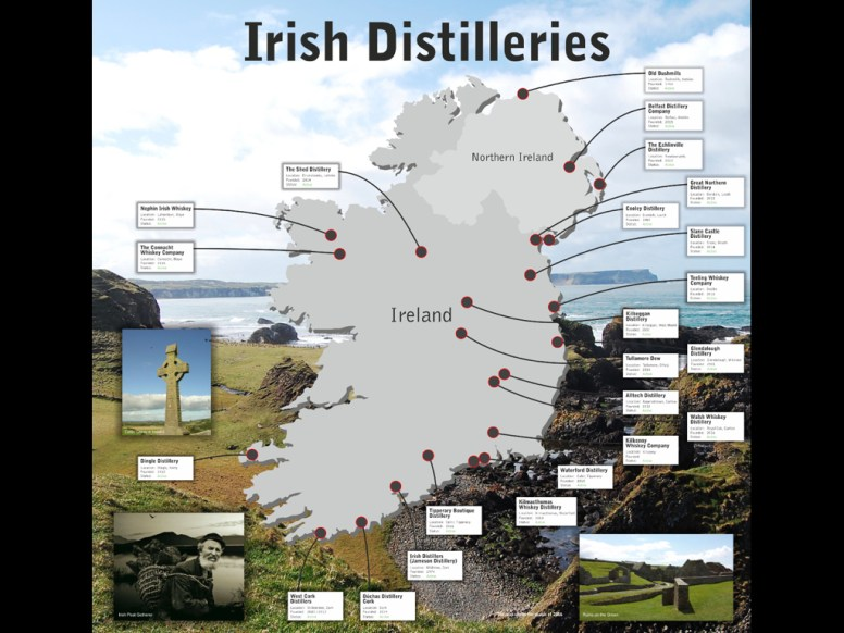 Ireland - Distilleries