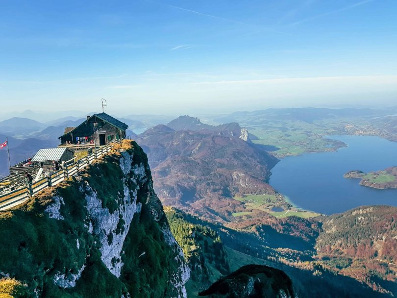 Best places to visit in 2020