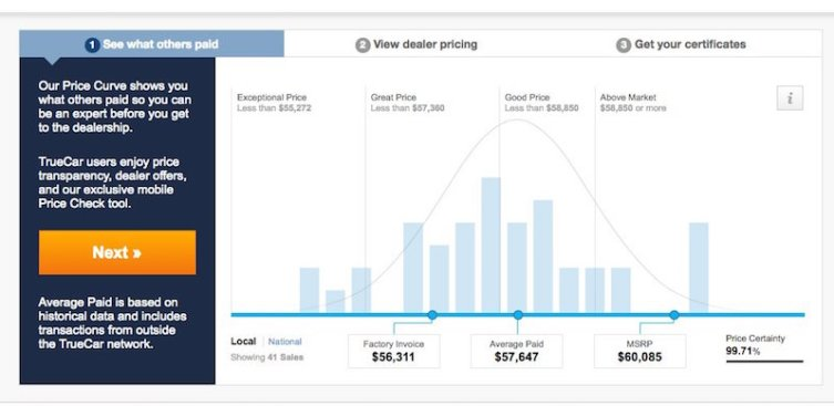Car_Pricing