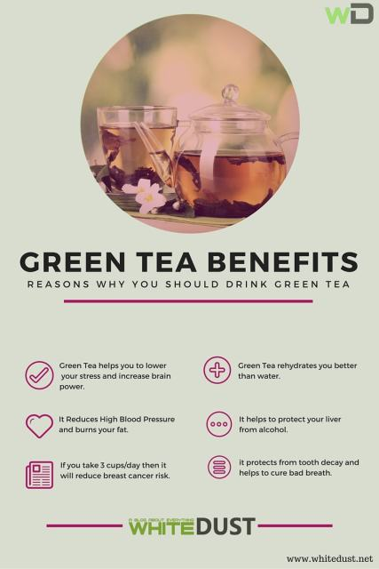 reasons why you should drink green tea