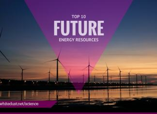 top 10 future energy resources