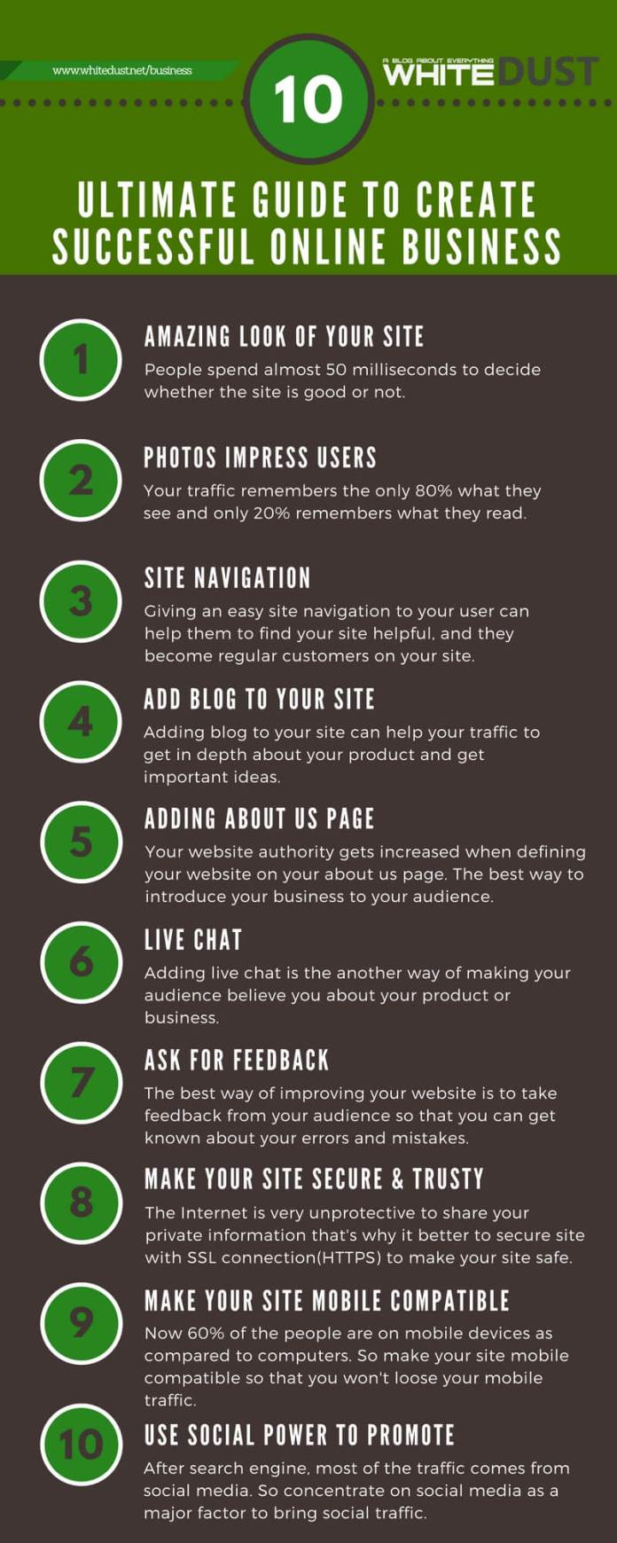 10 important factors to start an online business