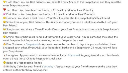 Snapchat emojis meanings