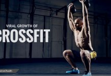 VIRAL GROWTH OF CROSSFIT