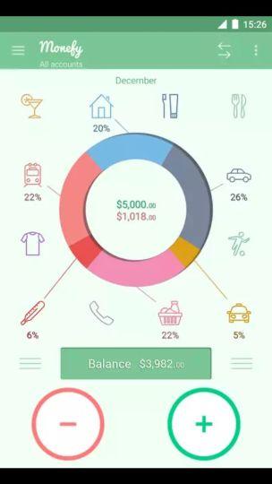 MONEFY app
