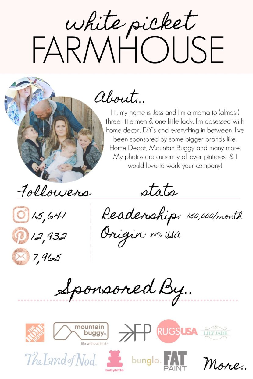 White Picket Farmhouse Media Kit Collaborations and Stats