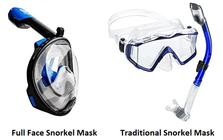 Maschera da snorkeling full face vs maschera tradizionale