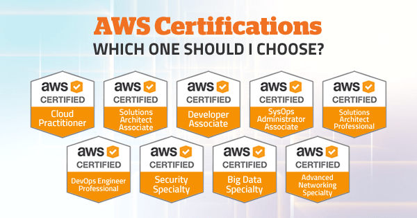 Aws Certifications Which One Should I Choose Updated