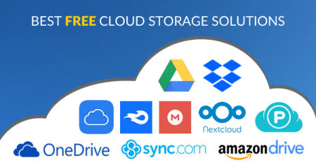 10 Best Free Cloud Storage Services in 2020 [Updated] - Whizlabs Blog