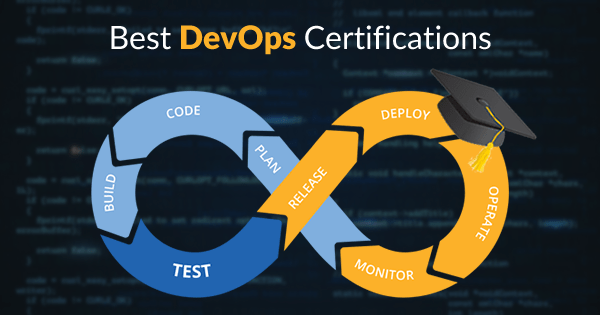 List Of Best Devops Certifications Whizlabs Blog