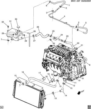 Location of heater hoses 2001 Deville