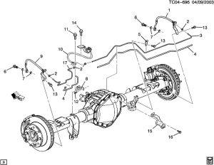 Chevrolet SUBURBAN BRAKE LINESREAR