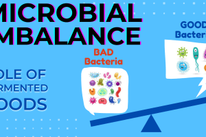 Gut Bacteria & Your Health – Ways to Improve Gut Health and Microbial Imbalance